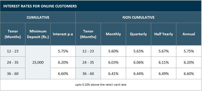 corporate-fd-bajaj-online-customer-revised-may-2021.jpg
