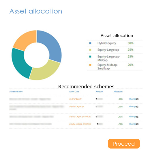 Recommended asset allocation and schemes for your financial goal - equity-fund, balanced-fund, debt-fund, liquid-fund